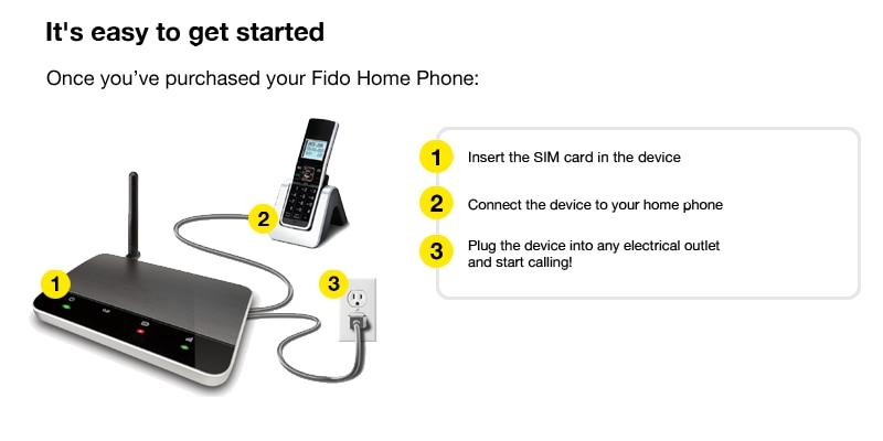 fido home phone hook