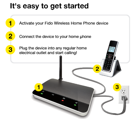 how to set up phone to connect to koodo